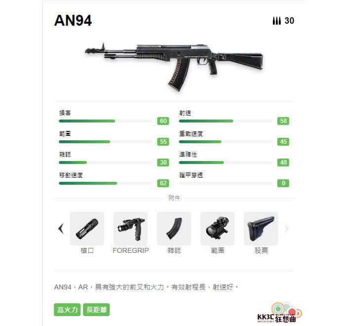Garena Free Fire 突擊步槍 AN94
