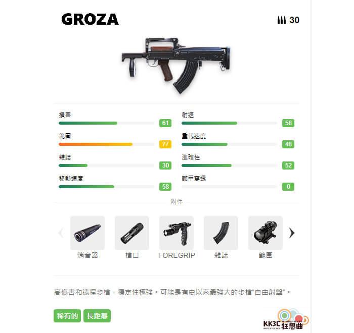 Garena Free Fire 突擊步槍 GROZA
