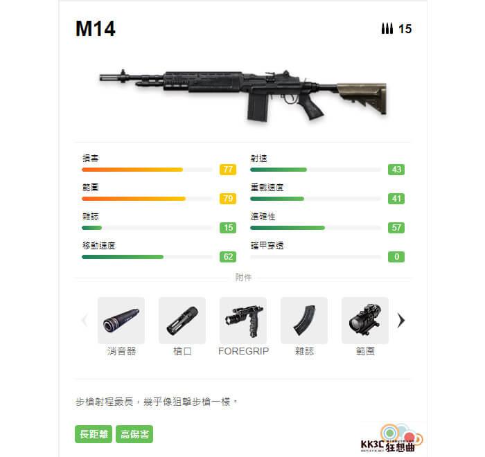 Garena Free Fire 突擊步槍 M14