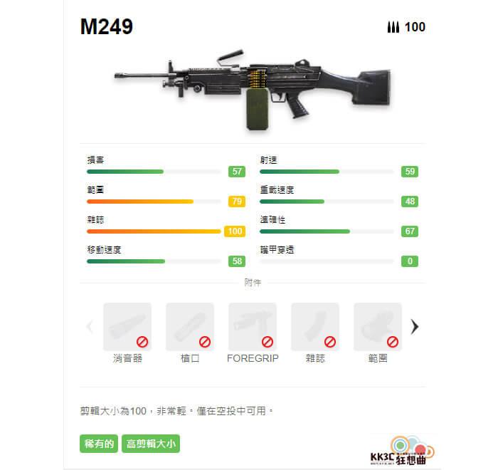 Garena Free Fire 機關槍 M249