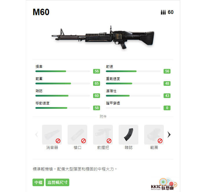 Garena Free Fire 重機槍 M60