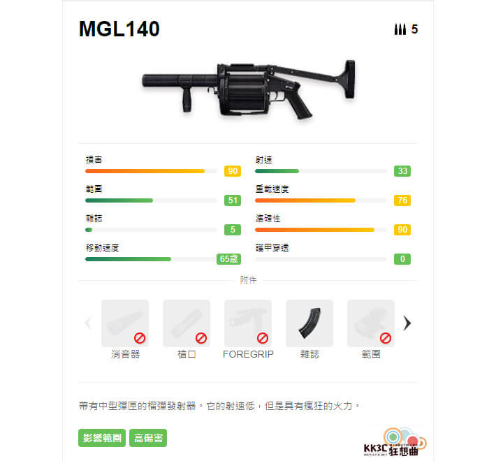 Garena Free Fire 重機槍 MGL140
