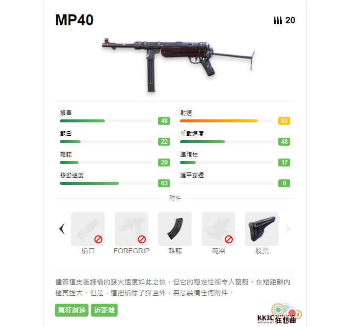 Garena Free Fire 衝鋒槍 MP40