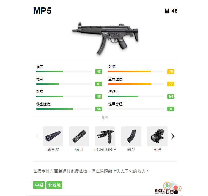 Garena Free Fire 衝鋒槍 MP5