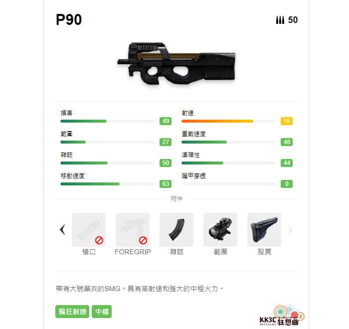 Garena Free Fire 衝鋒槍 P90