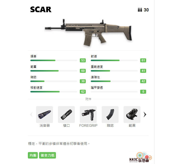 Garena Free Fire 突擊步槍 SCAR