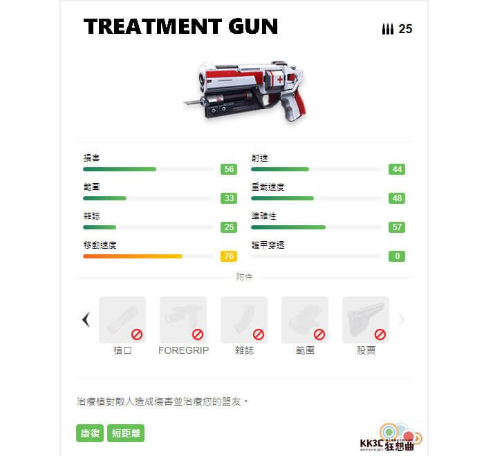 Garena Free Fire 手槍類 TREATMENT-GUN