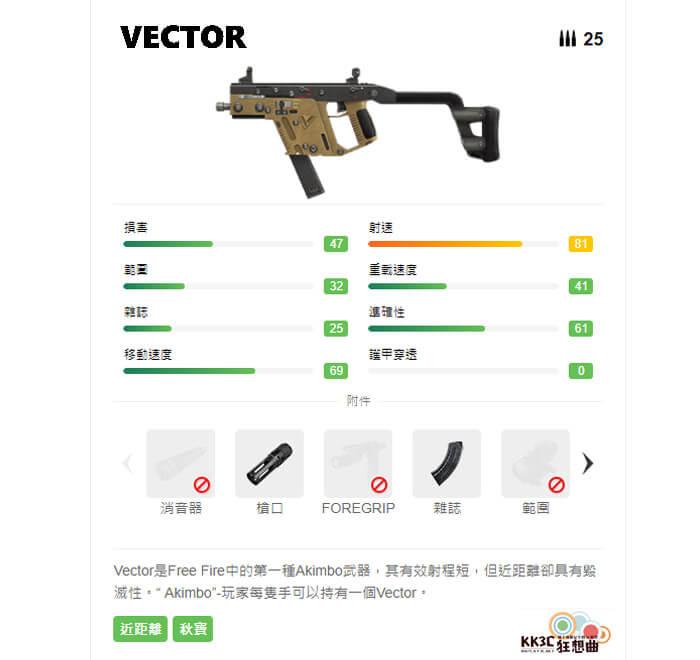 Garena Free Fire 衝鋒槍 VECTOR