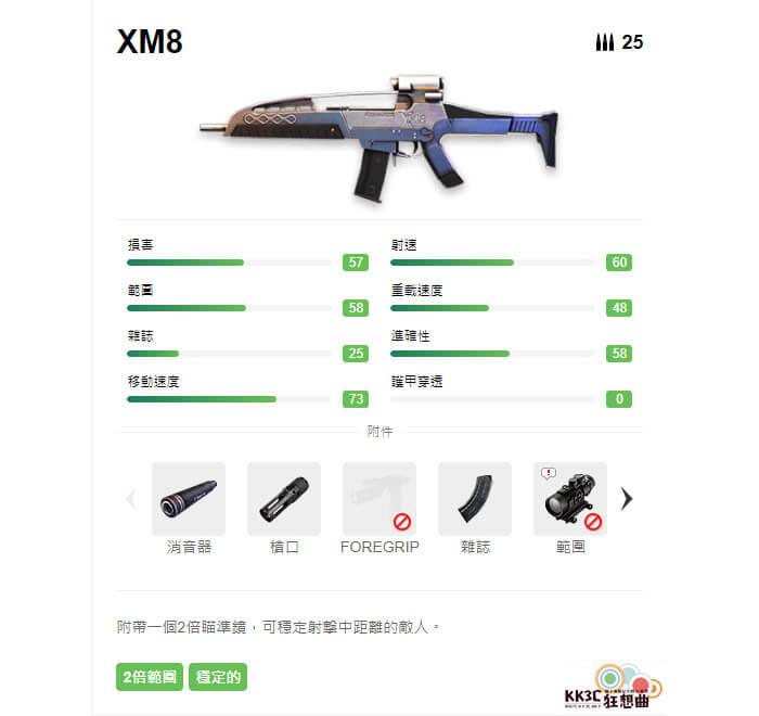 Garena Free Fire 突擊步槍 XM8