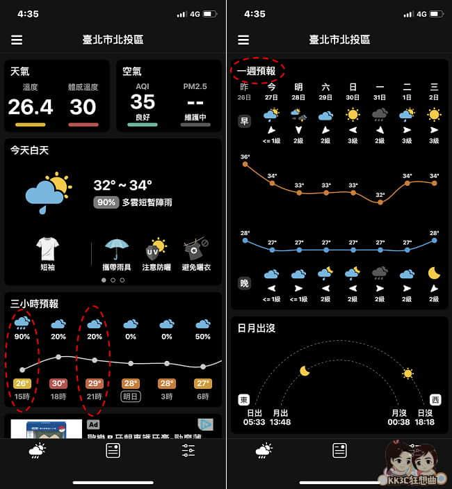 天氣即時預報,三小時天氣預報-01