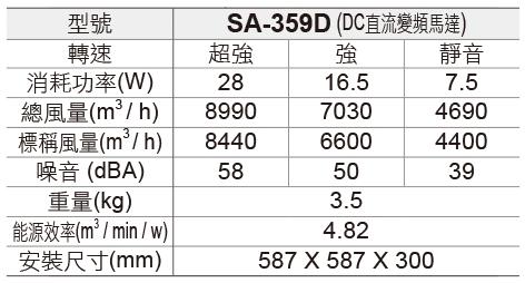 阿拉斯加SA-359D開箱-03